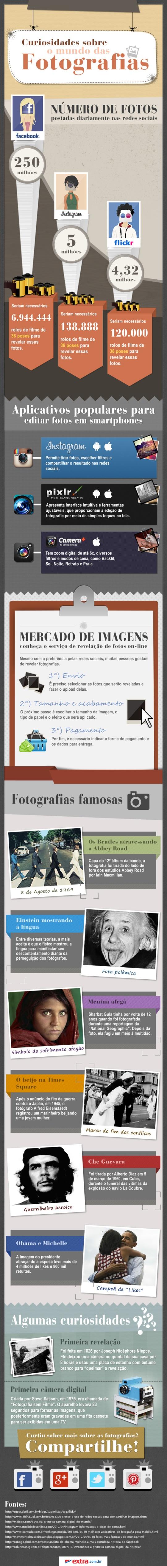 priscila_vitalino_curiosidades-fotografias_temnafotografia